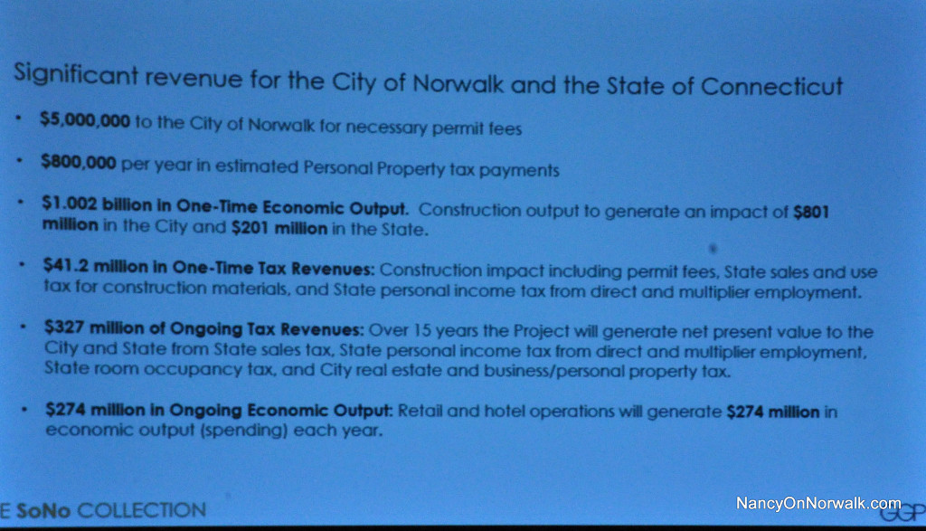 A slide from General Growth Properties' PowerPoint presentation at Wednesday's Zoning Commission meeting.